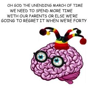 brain copy 5